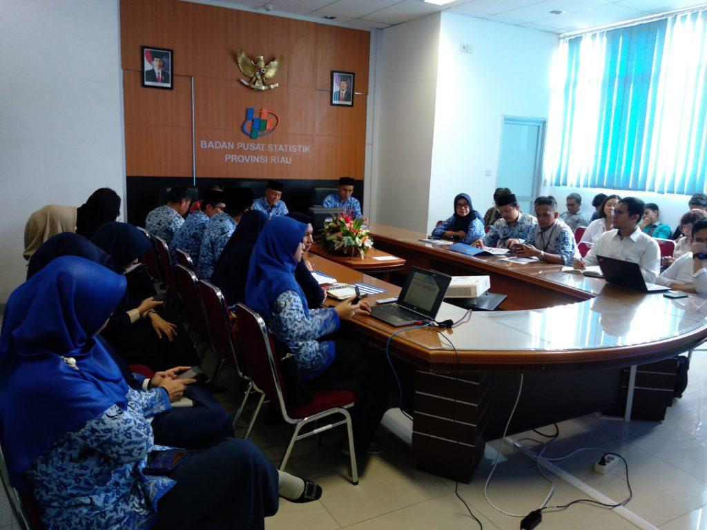 September 2019, Riau Deflasi -0,32 Persen